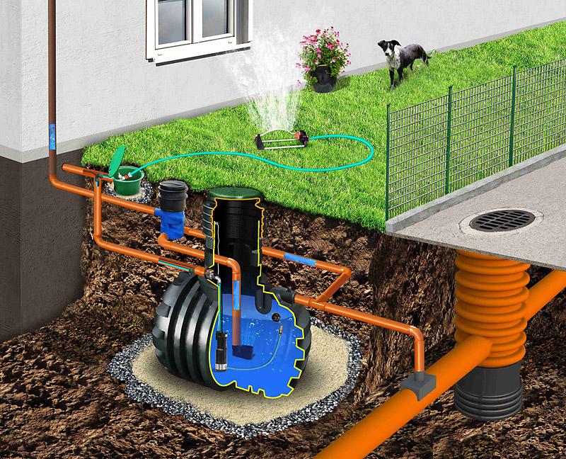 Akumulační plastová nádrž na dešťovou vodu 4500 l